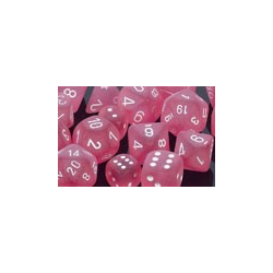 Frosted™ Polyheral Pink/white (7-Die set)